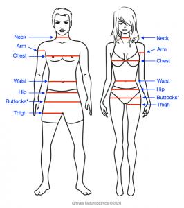 Anatomical measurements